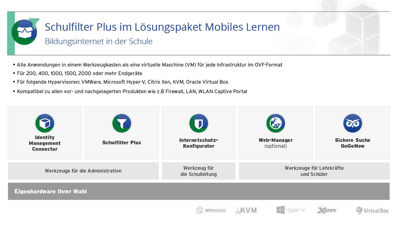 Schaubild Schulfilter Plus im Lösungspaket Mobiles Lernen