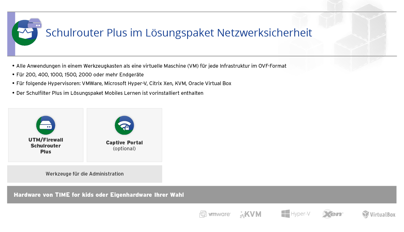 Schaubild Schulrouter Plus im Lösungspaket Netzwerksicherheit